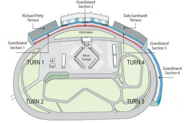 3 night luxor xfinity monster energy cup for Las vegas motor speedway hotel packages