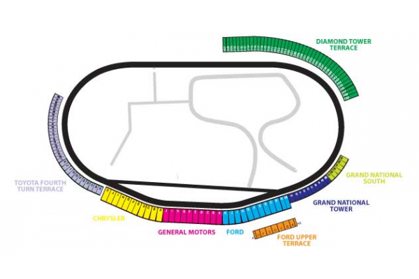 Charlotte 500 Race Travel Packages Tickets Charlotte