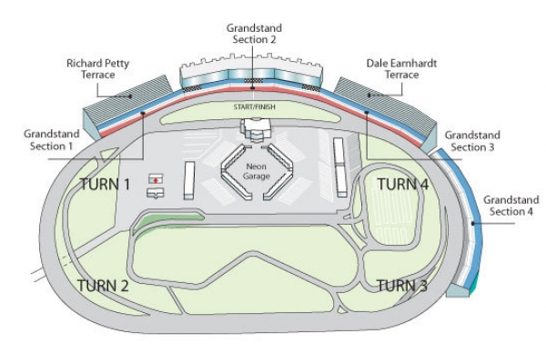 3 night las vegas 400 packages Las vegas motor speedway tickets